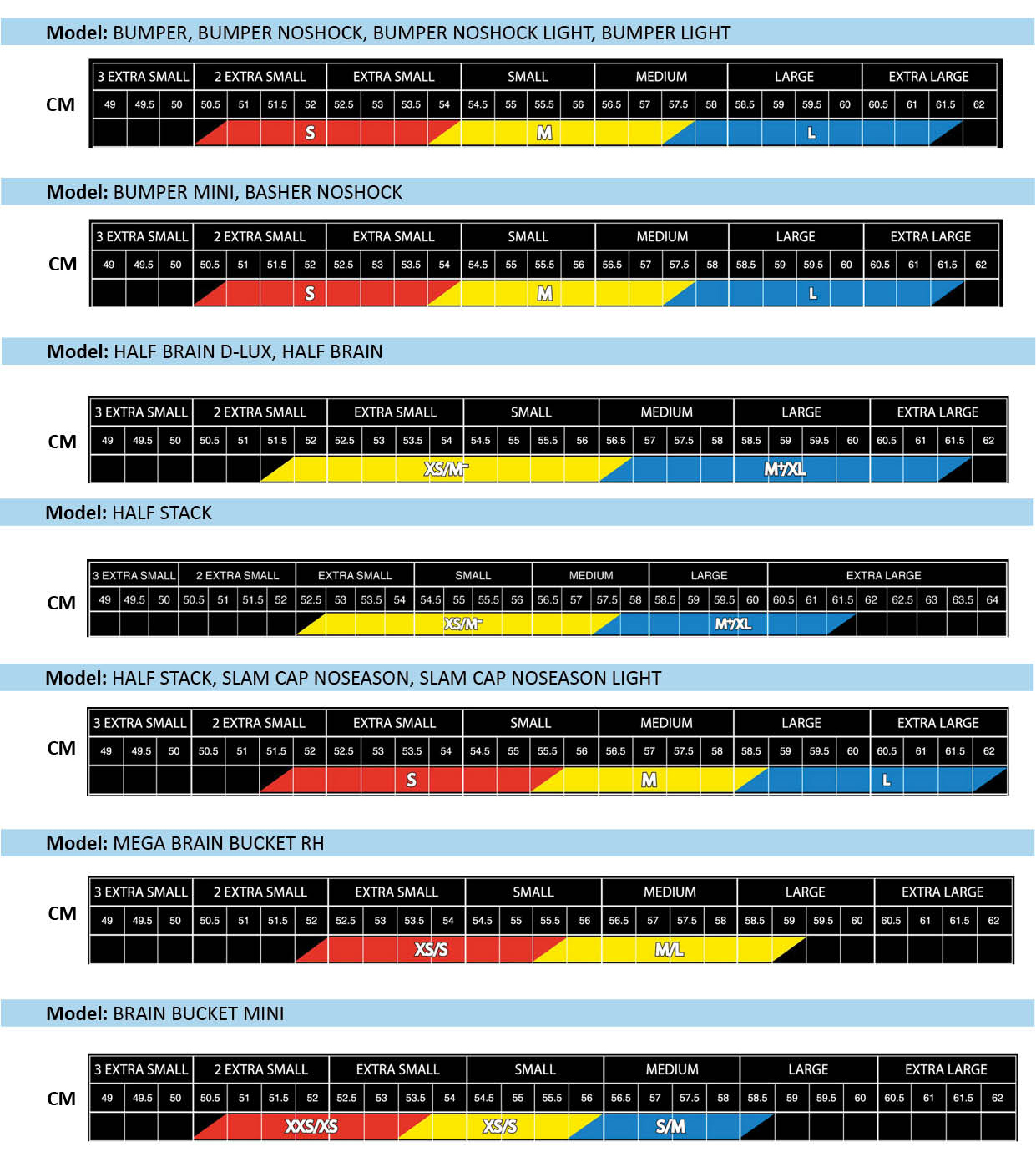 shred size charts
