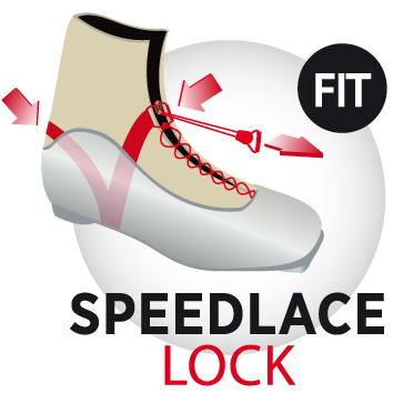 Speedlace Lock